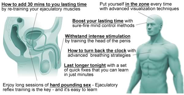 Prevent early ejactulation during sex